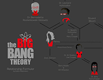 The Big Bang Relationship Formular