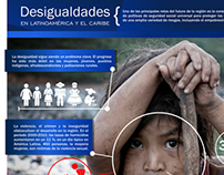 Infographics on inequality in Latin America