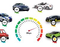 Fastmetrics Speed Test Infographic
