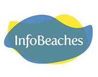 Desenvolvimento de blog para empresa InfoBeaches.