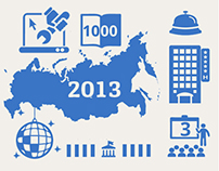 MHOT infographics