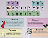 Unexpected Elements Infographic