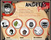 Infografía Andreas Preis