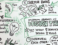 Sketchnote - 10 steps to thinking like a designer