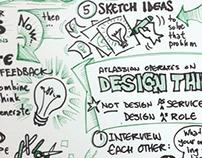 Sketchnote - 10 steps to thinking like a designer
