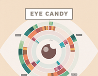 eye candy // data visualization