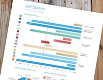 Technology Skills Infographic