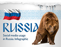Social media in Russia