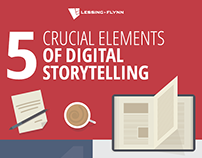 5 Crucial Elements of Digital Storytelling