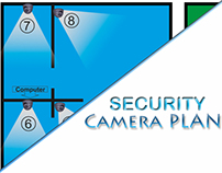 Security Camera Plan