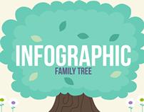 Infographic-Family Tree