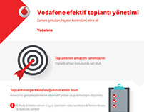 VODAFONE // RED ACADEMY // INFOGRAPHIC