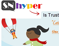 SNHyper - Unified Messaging + Social Platform