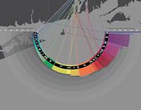 Database Infographic—pt. I