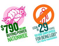 LGBT Infographics