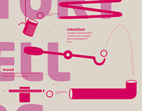 Rube Goldberg posters