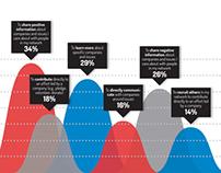 Global CSR Study