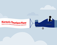 Korea's Tourism Flow