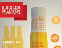 5 Siglos de Cerveza en Colombia