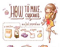 How to Make a Purple Potato Cupcake