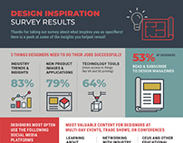 ThinkLab Mini-Infographics