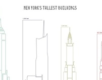 New York's Tallest Buildings