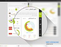 Website for MitchDesigns