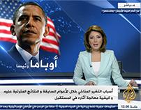 Aljazeera inshow GFX pitch
