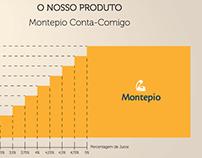 """Montepio: Campanha Publicitária """"É bom ser velho"""""""