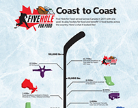 Five Hole for Food Infographic