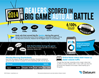 Big Game auto ad infographic