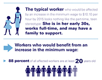 Raise the Wage infographic