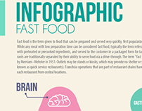 Infographic-Fast Food