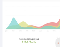 Bucket Admin Earning Graph