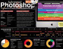 Advanced Photoshop Infographic