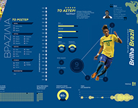 World Cup Infographic Guides Project Italy 2014