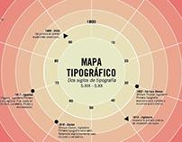 Mapa Tipográfico. Dos siglos de tipografía.