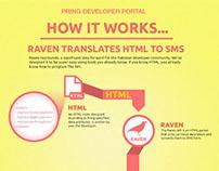 Pring Developer Portal