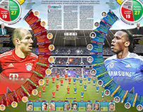 Preview Final Champions League. Bayern M. VS Chelsea