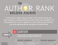 Pour tout savoir sur l'AuthorRank