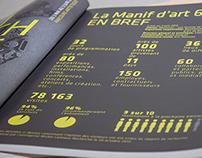 MIAQ - annual report