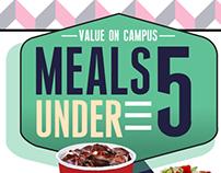Meals Under 5