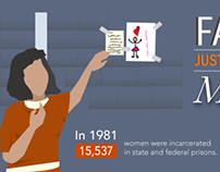 Justice-Involved Mothers (Infographic)
