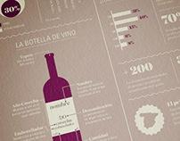 Infographics — Wine