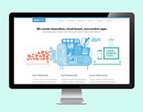 Newicon Website - Software Development