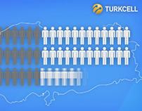 Turkcell Brand Communication