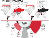 Emerging countries interactive infographic