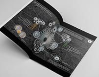 Infográficos - Natura