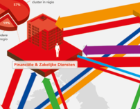 Infographics Amsterdam Economic Board
