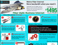 Fiber Optic Internet Los Angeles